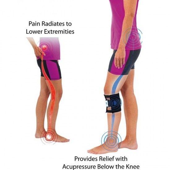 Set 2 genunchiere pentru ameliorarea durerilor lombare